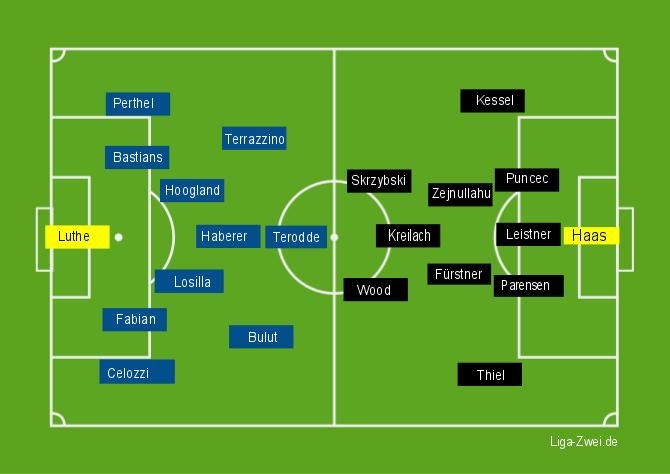 Aufstellung VfL Bochum gegen Union Berlin am 20.11.2015