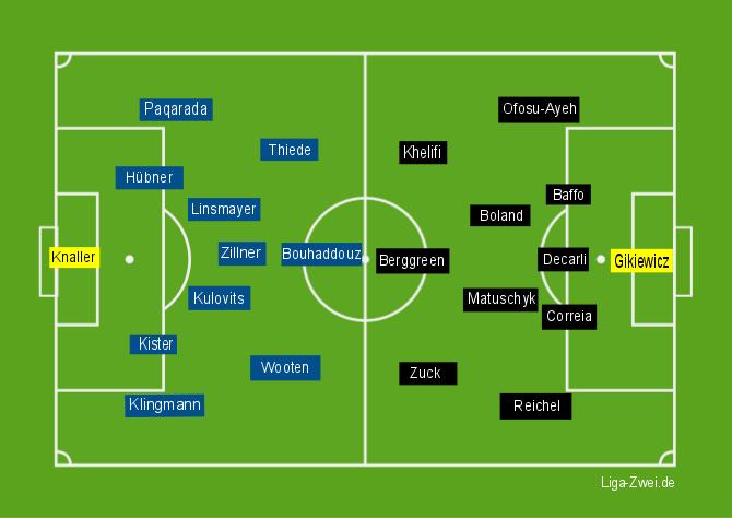 Screenshot Aufstellungen Sandhausen vs Braunschweig