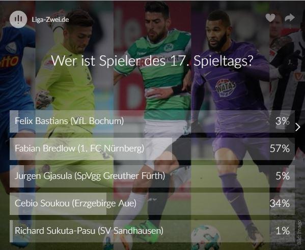 2. Liga, Spieler des Spieltags