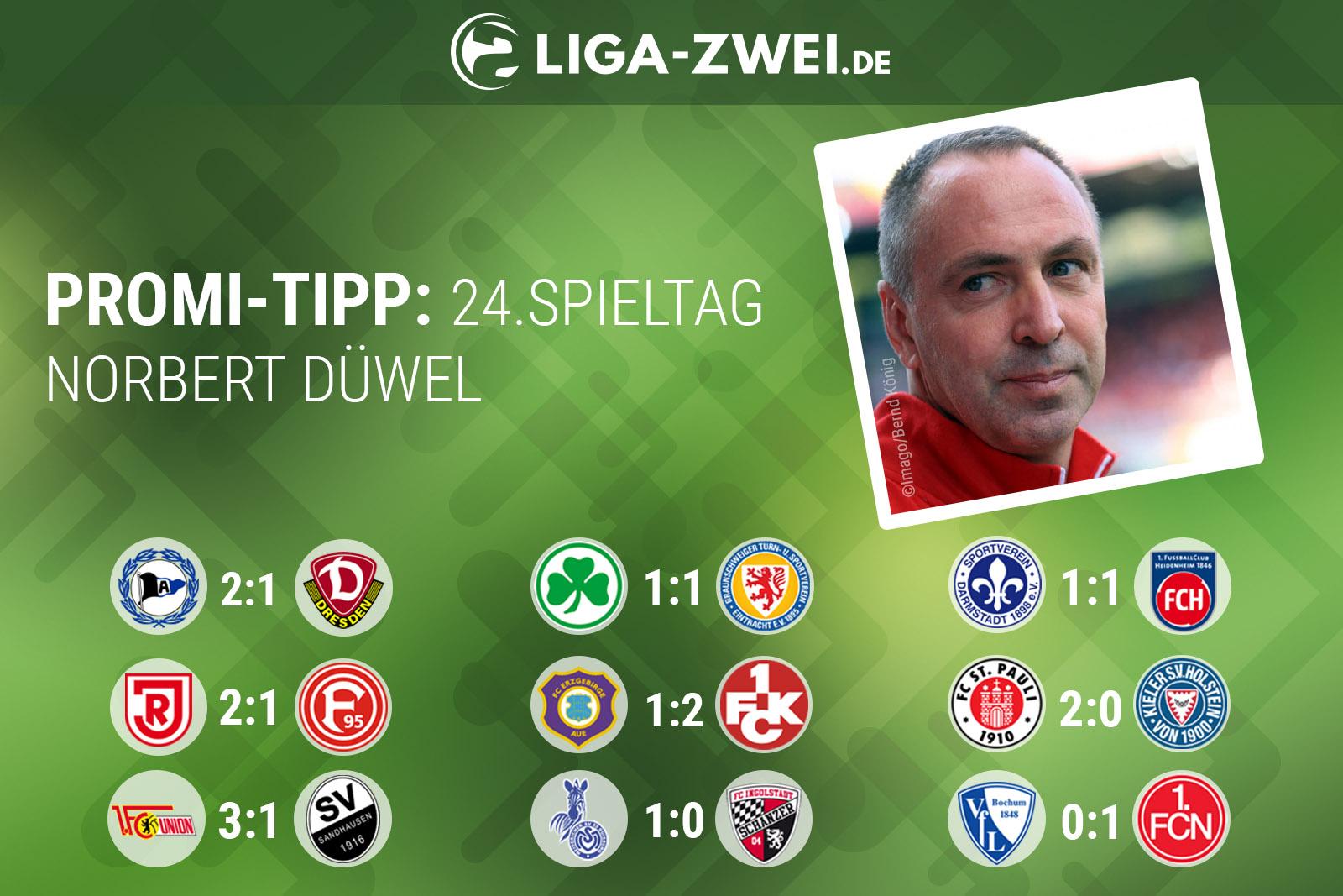 Nobert Düwel tippt den 24. Spieltag der 2. Bundesliga