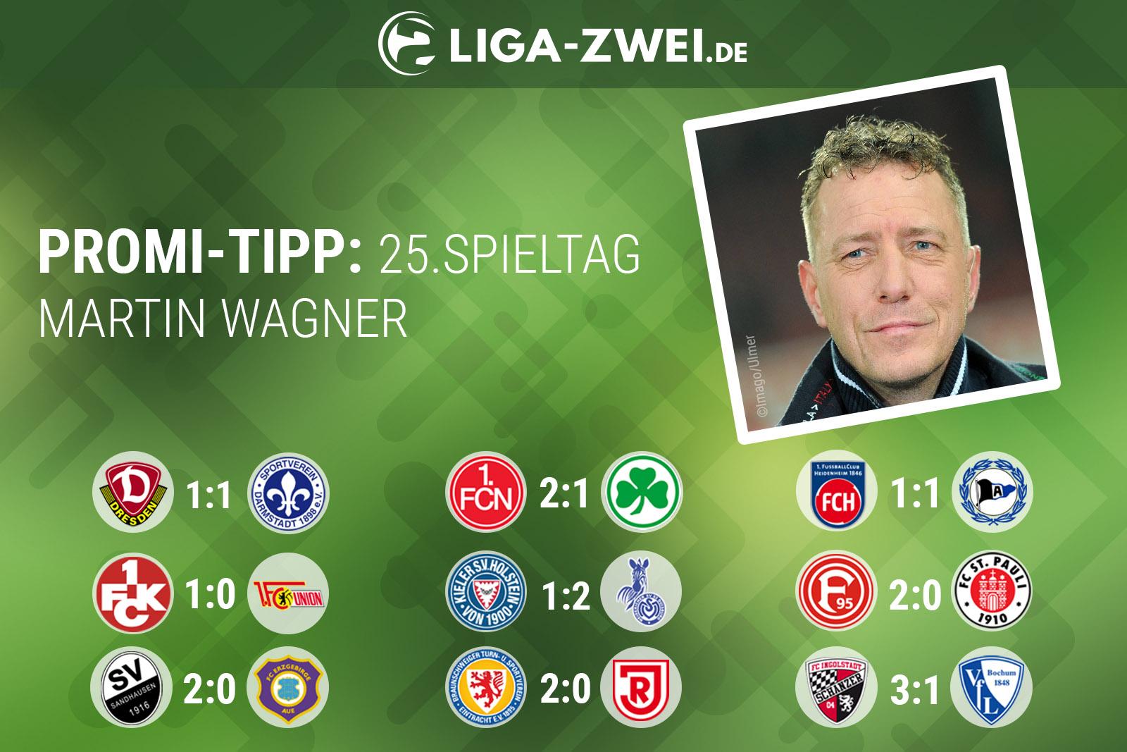 Martin Wagner tippt den 25. Spieltag der 2. Bundesliga