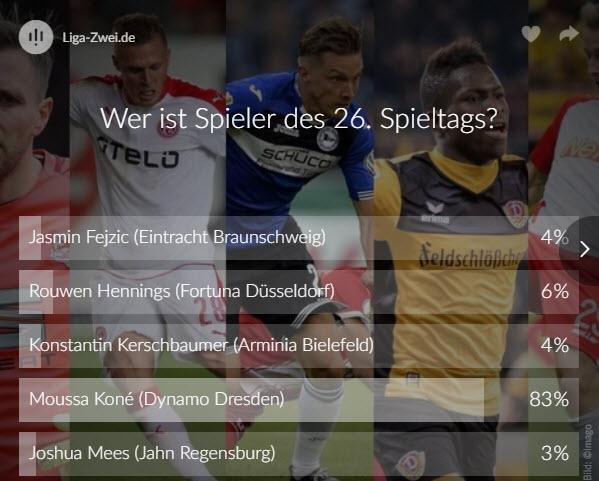 Screenshot vom Ergebnis Voting zum Spieler des 26. Spieltags