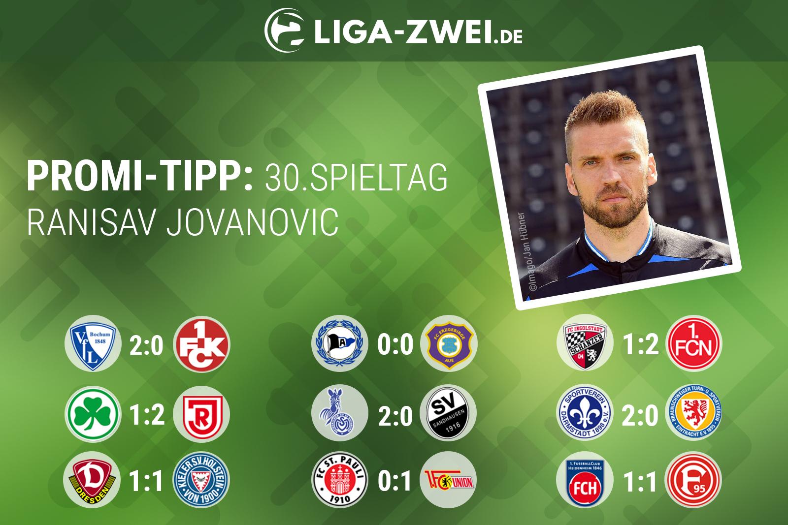 Ranisav Jovanovic tippt den 30. Spieltag