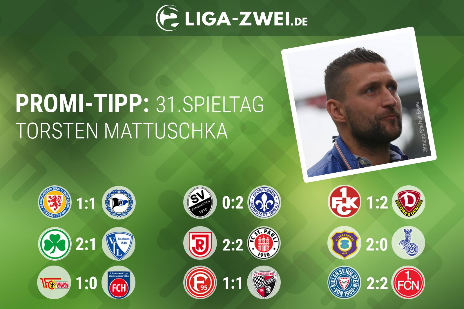 Torsten Mattuschka tippt den 31. Spieltag