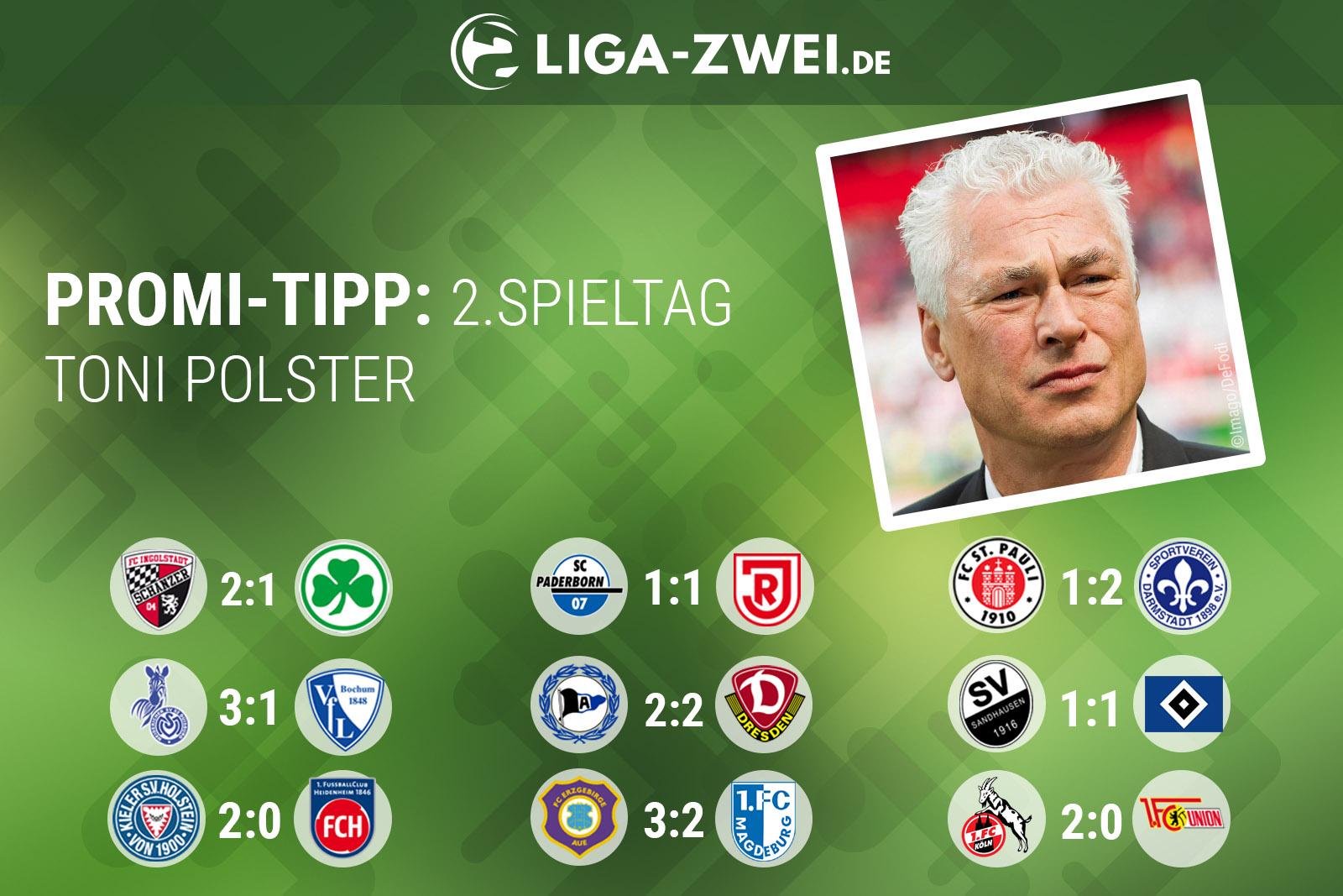 Toni Polster beim Liga-Zwei.de Promi Tipp