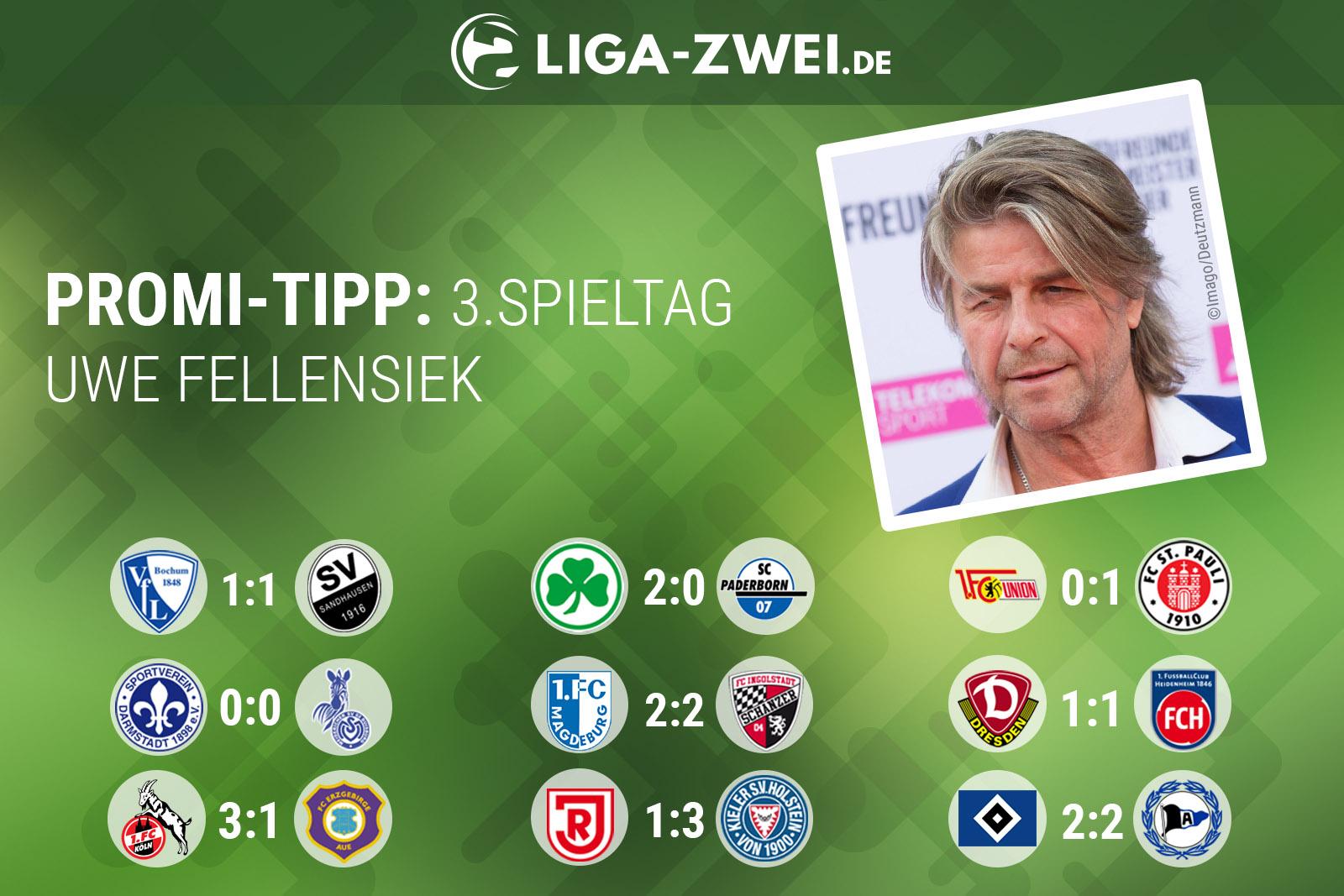 Uwe Fellensiek beim Liga-Zwei.de Promi-Tipp