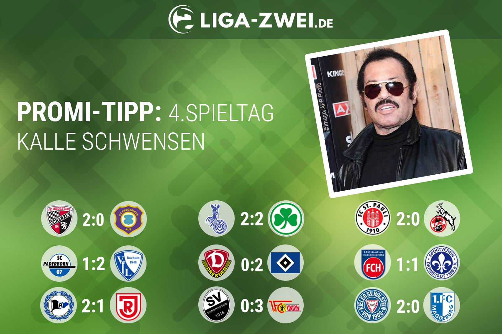 Kalle Schwensen beim Liga-Zwei.de Promi-Tipp