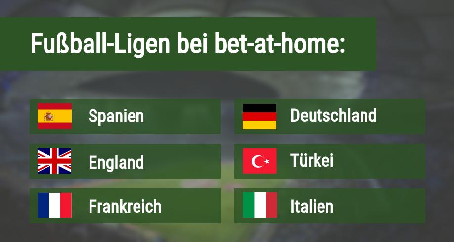 Fußball-Ligen bei bet-at-home