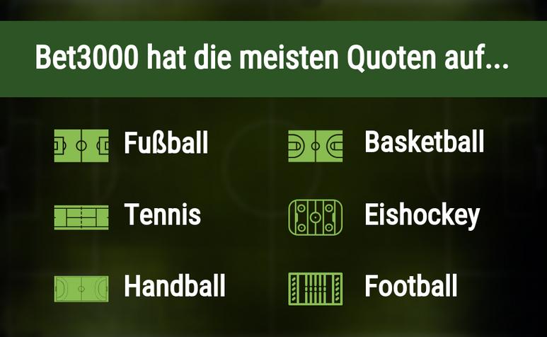 Sportarten bei Bet3000