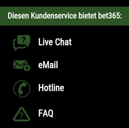 Kundenservice bei bet365