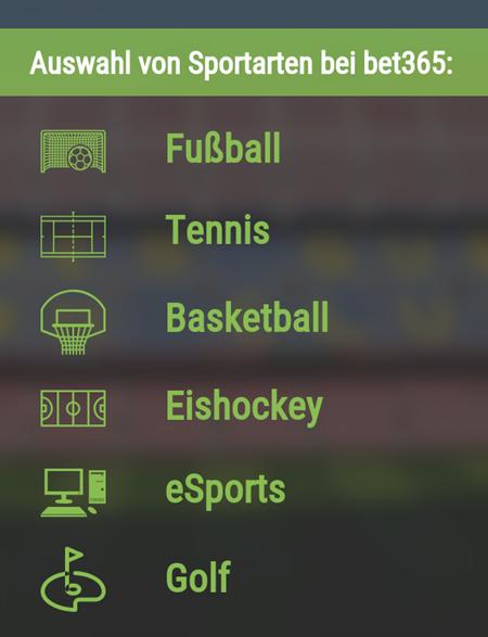 Sportarten bei bet365