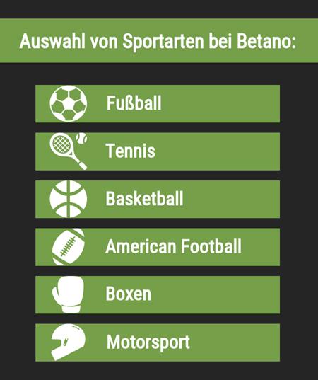 Sportarten bei Betano