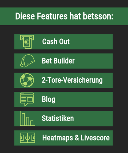 Features bei betsson