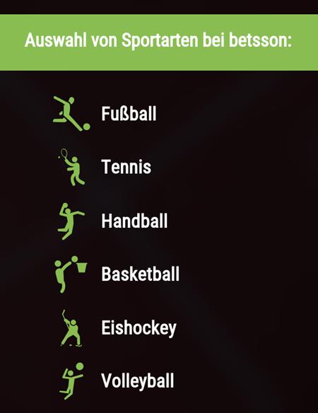 Sportarten bei betsson