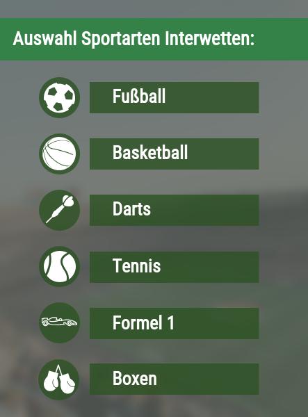 Auswahl Sportarten bei Interwetten