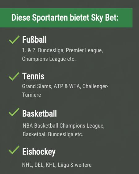 Sportarten bei Sky Bet