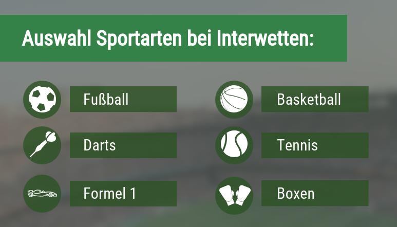 Sportarten bei Interwetten