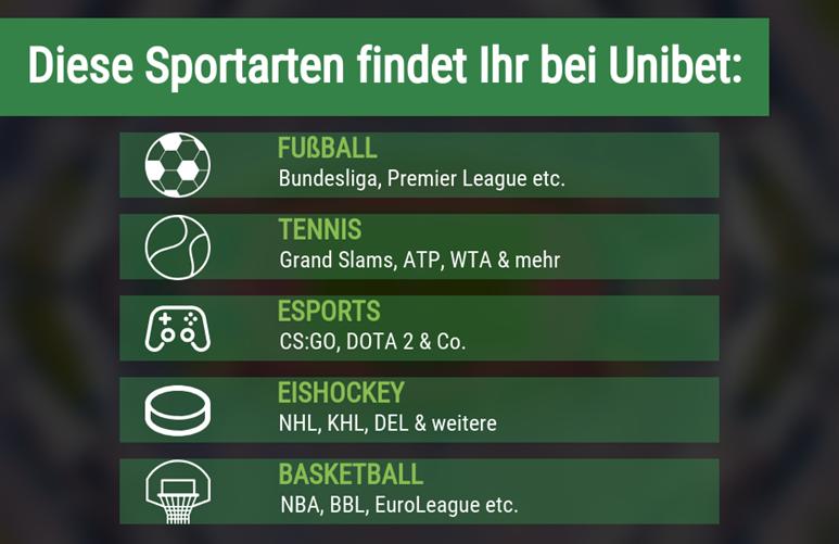 Sportarten bei Unibet