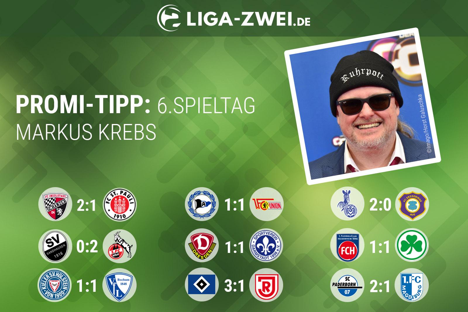 Markus Krebs beim Liga-Zwei.de Promi-Tipp