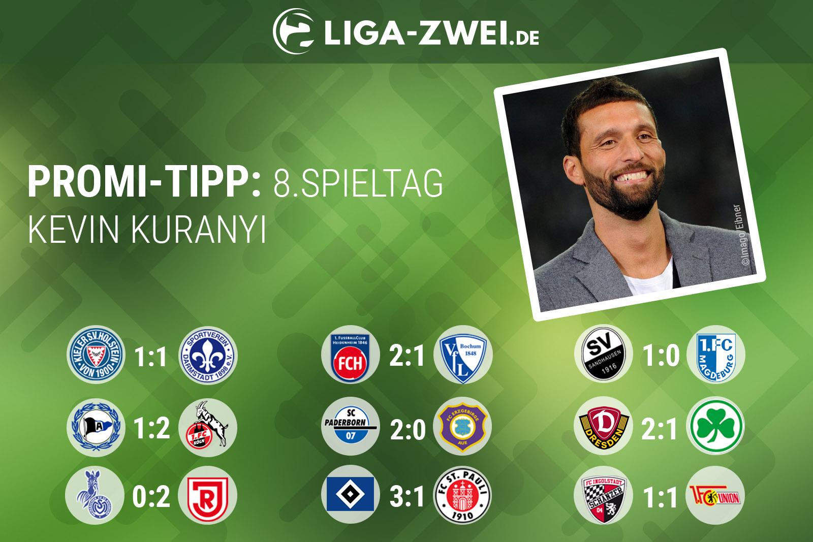 Kevin Kuranyi beim Liga-Zwei.de Promi-Tipp