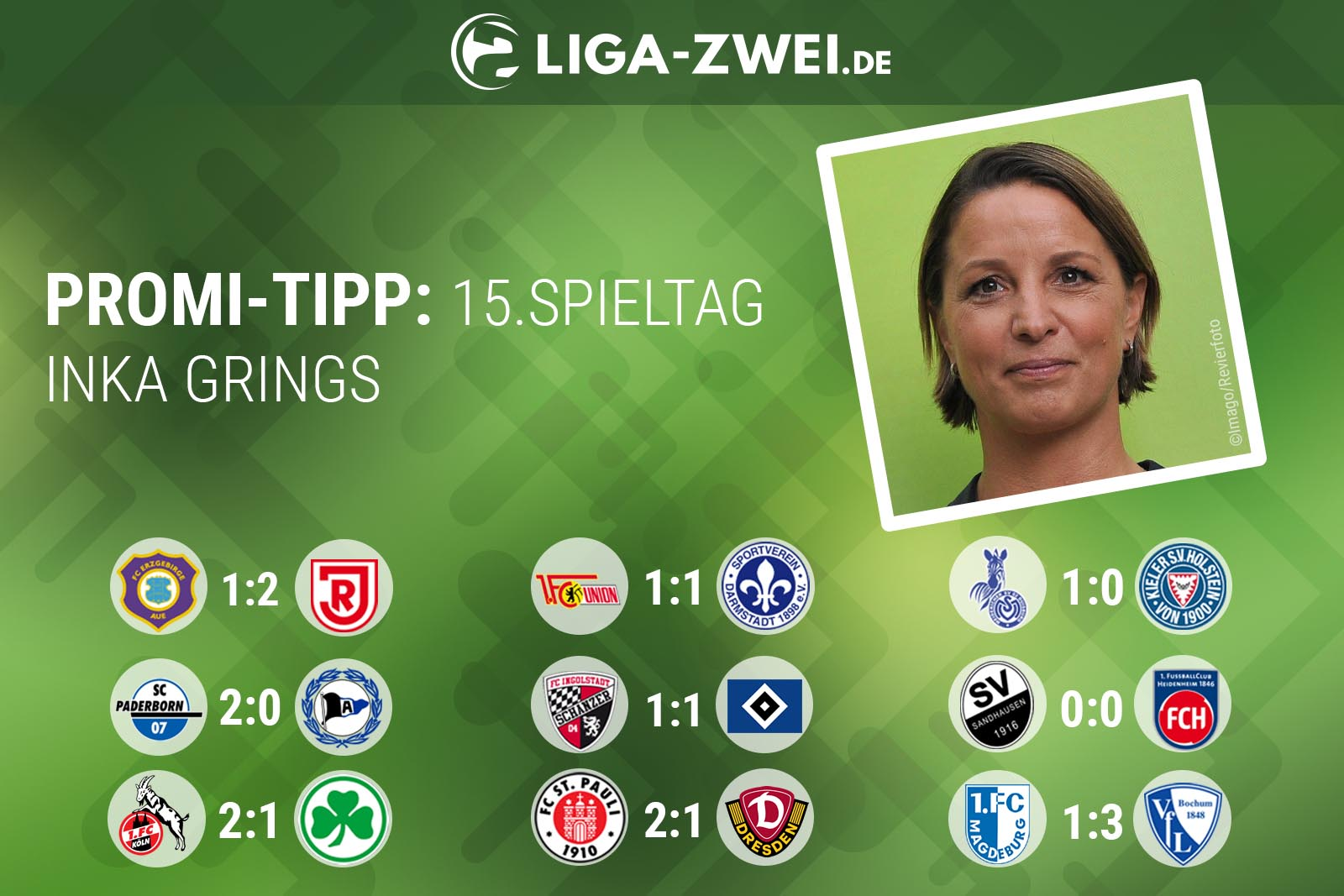 Inka Grings beim Liga-Zwei.de Promi-Tipp