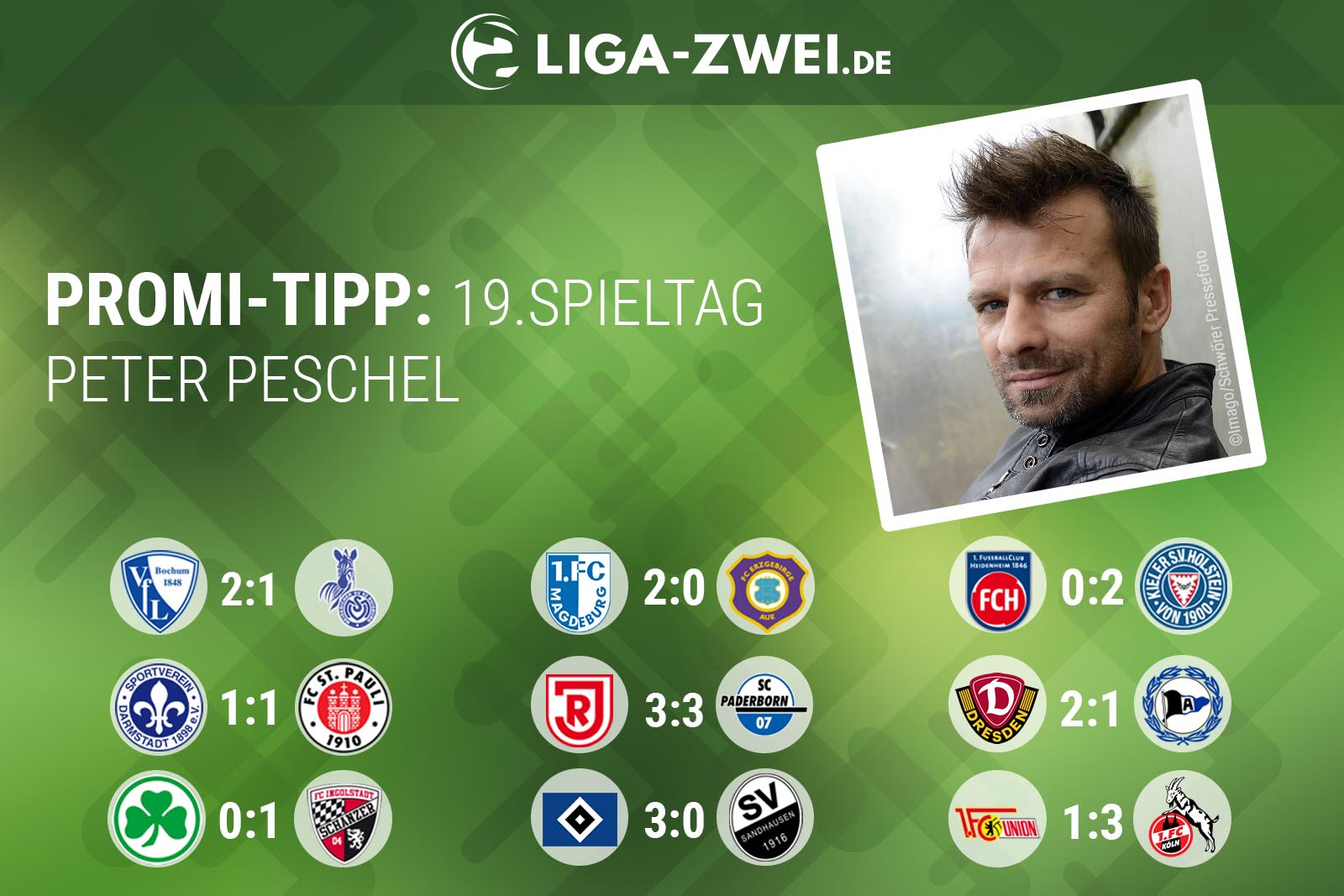 Peter Peschel beim Liga-Zwei.de Promi-Tipp