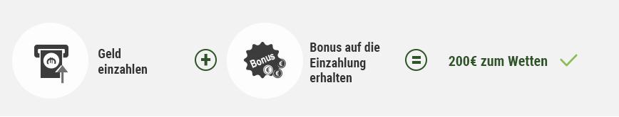 Wie funktioniert ein reload-Bonus?
