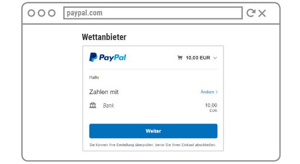 Bei PayPal die Zahlung bestätigen