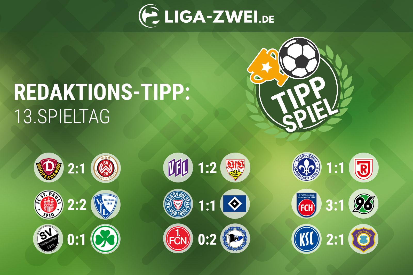 Redaktionstipp zur 2. Bundesliga