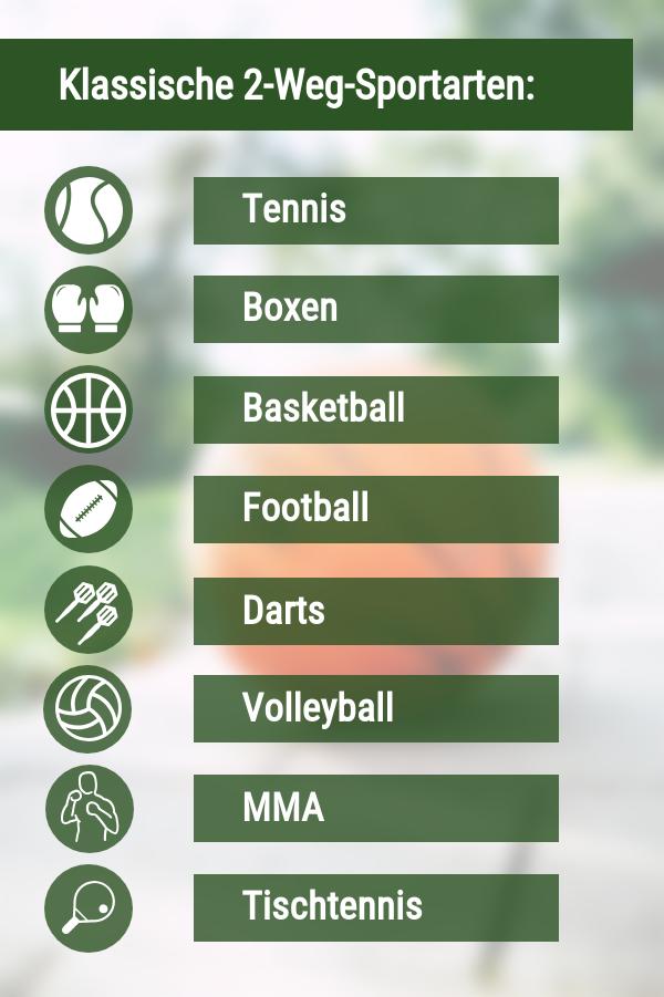 2-weg-wetten nach Sportarten
