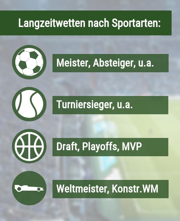 Sportarten Langzeitwetten