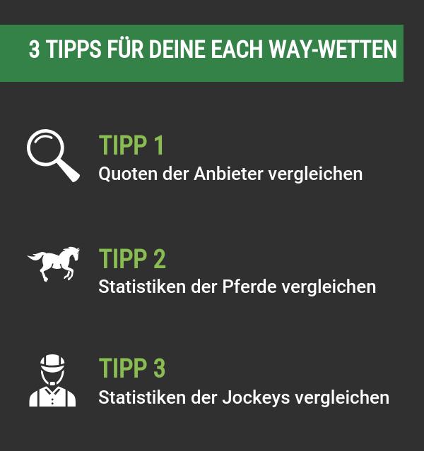 Tipps für Pferdewetten