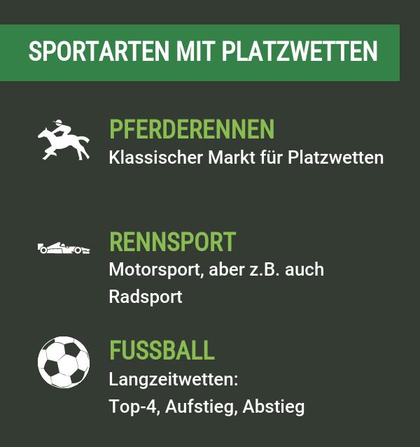 Sportarten mit Platzwetten