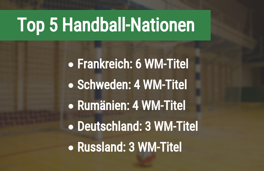 beste Handball-Nationen