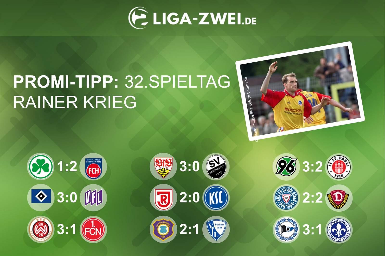 Rainer Krieg tippt den 32. Spieltag.