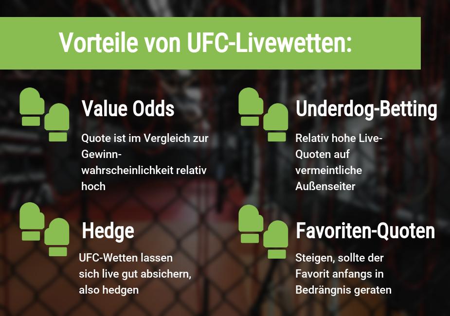 Vorteile UFC-Livewetten