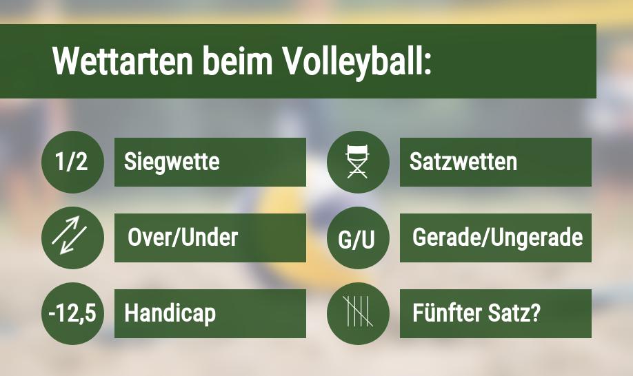 Volleyball Wettarten