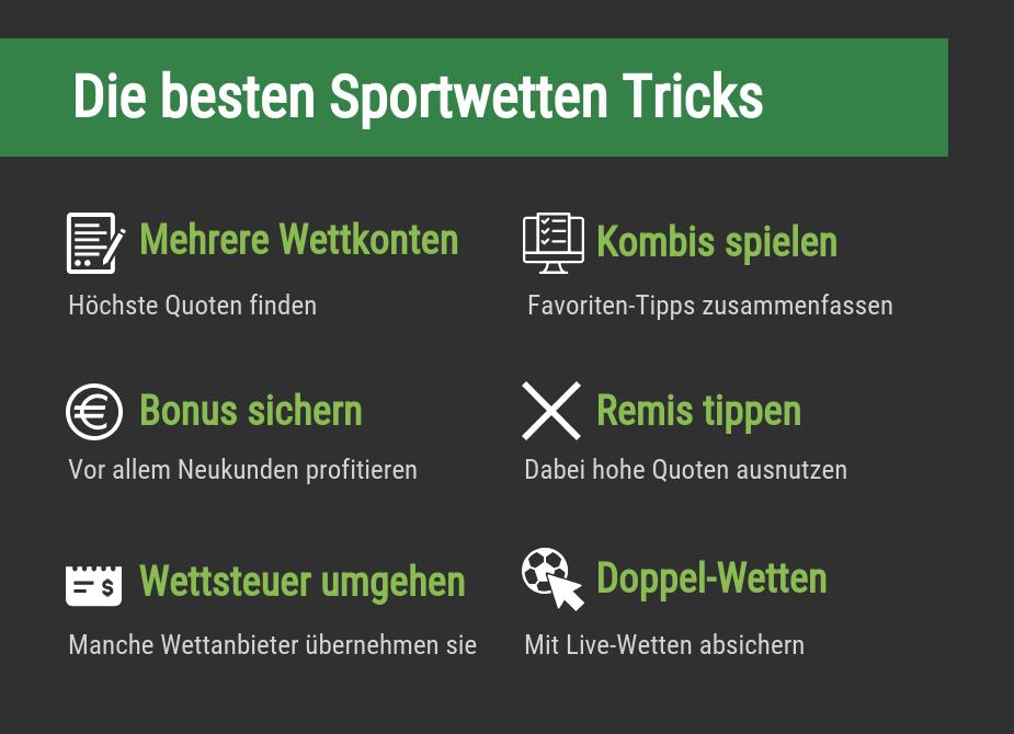 Beste Sportwetten Tricks