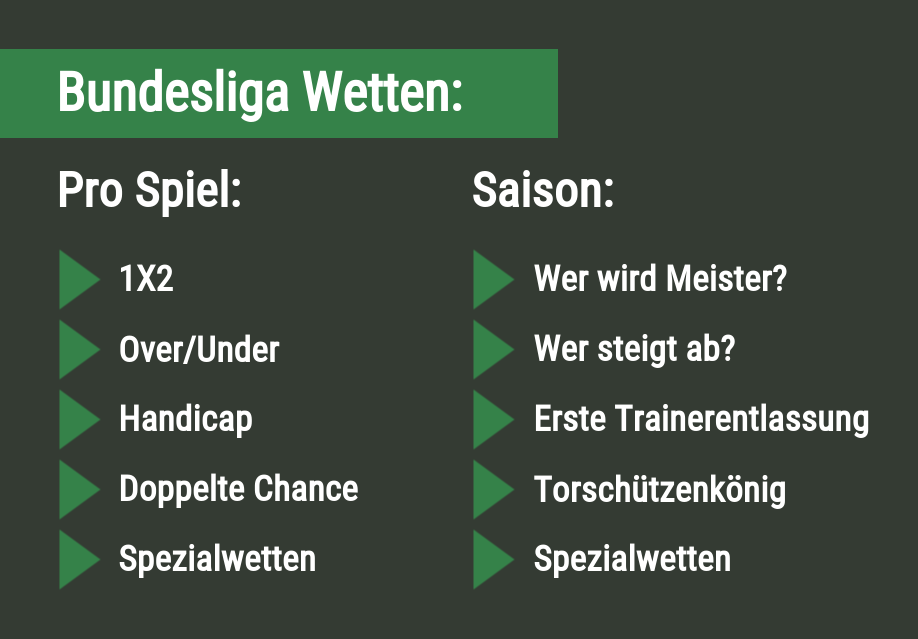 Bundesliga Wettmärkte