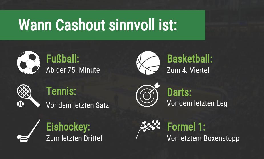 Cashout Sportarten