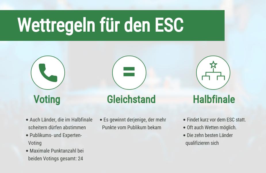 ESC Wetten
