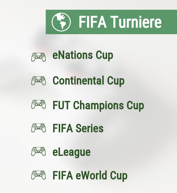 FIFA Wetten