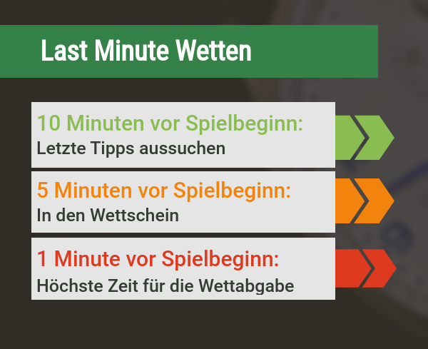 Last Minute Wetten