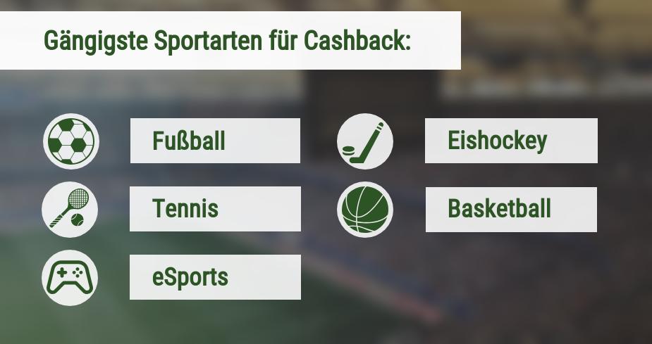 Gängigste Sportarten für Cashback