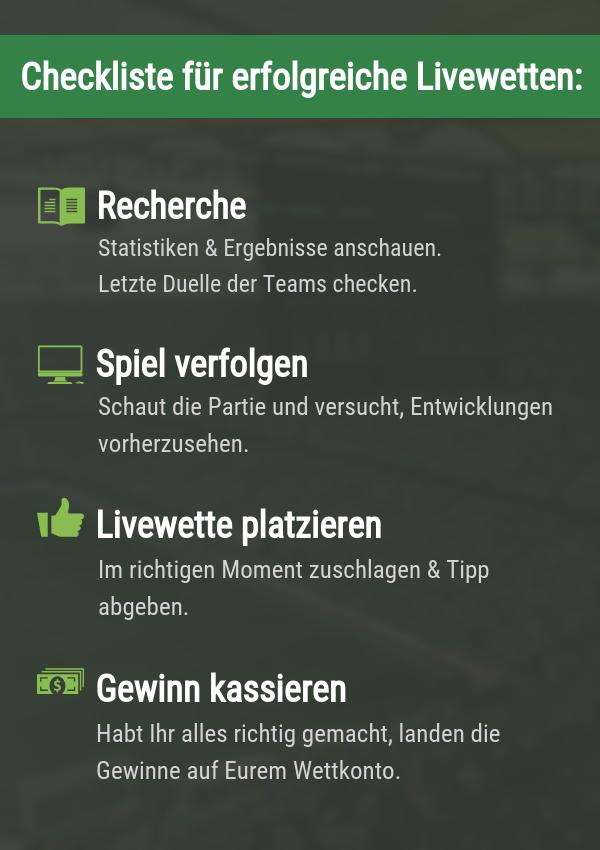 Checkliste für Livewetten