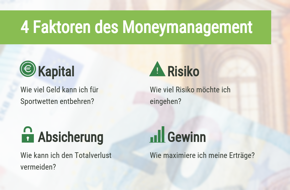 Faktoren des Moneymanagement