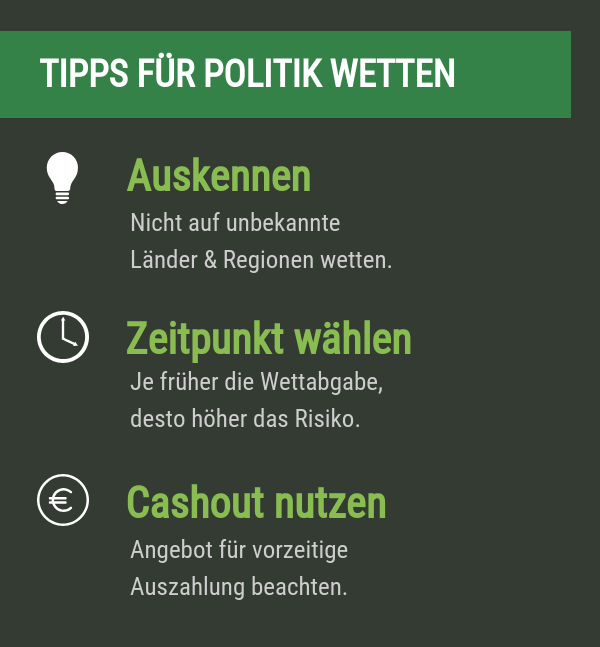 Tipps für Politikwetten