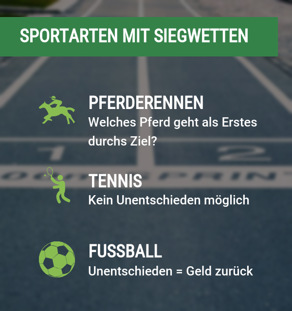 Sportarten Siegwetten