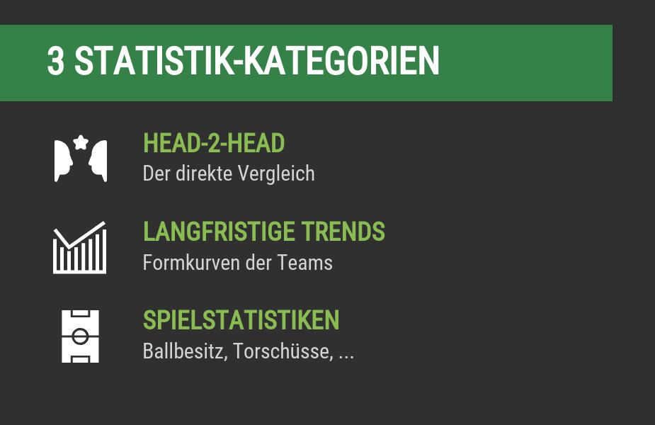 Statistik-Kategorien