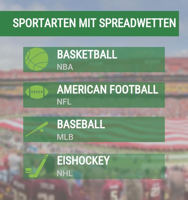 Sportarten Spreadwetten